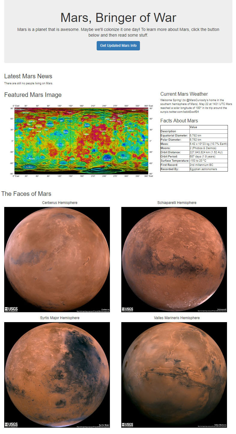 Mars Scraping Web Display
